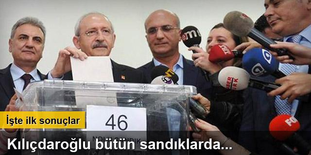 CHP'de önseçim sonuçları belli oluyor