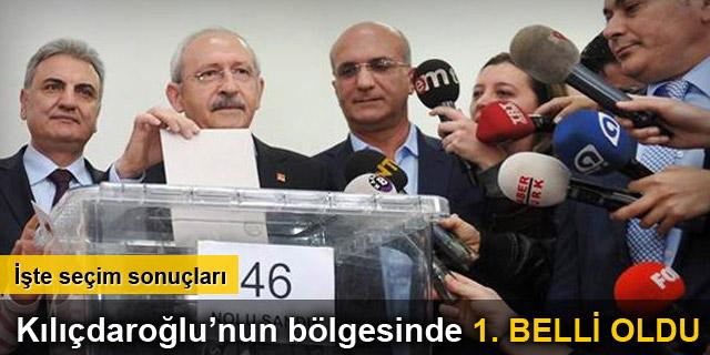 CHP'de önseçim sonuçları belli oldu